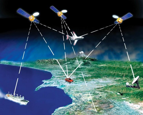 global-positioning-system