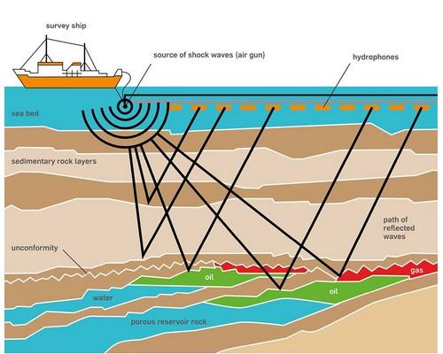 sismik-arastirma-gemisi