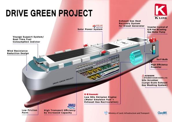 Yeşille Seyir Projesi
